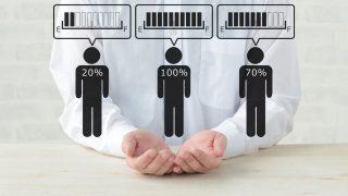 組織状態を可視化する指標とは?